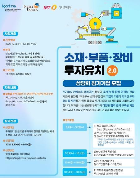 경기경제청, '소부장 기업 경쟁력 강화'를 위한 투자유치 상담회 개최