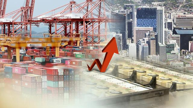 韩国10月前10天出口同比增63.5% 日均增幅达33.8%