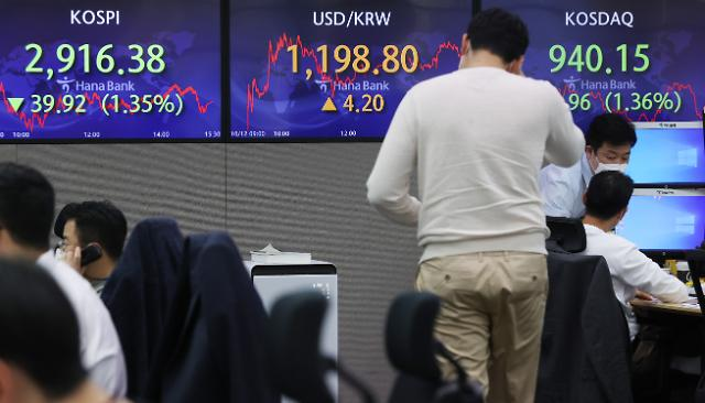 금융시장 패닉…·환율 치솟자 외국인 1조원 던지며 주가 폭락