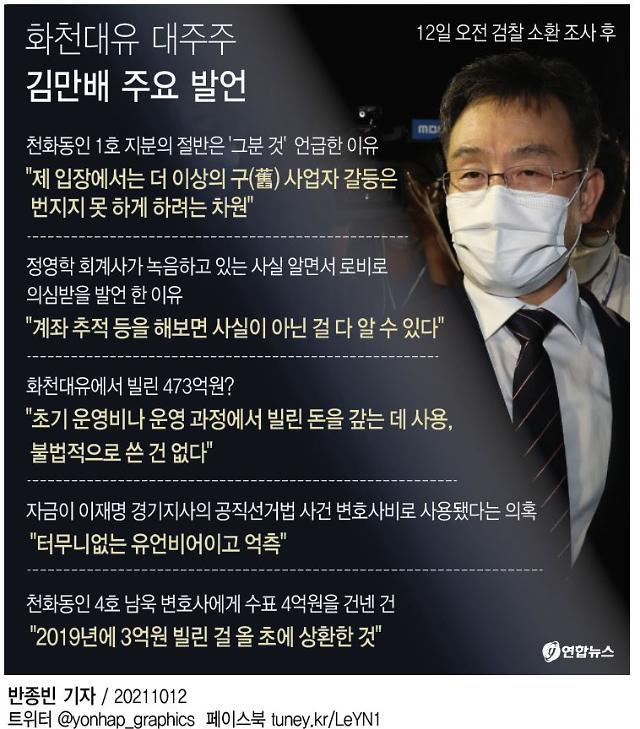 남욱 귀국에 구속 기로 김만배와 대질 심문 가능성↑...그분 수사 급물살?