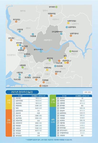 남양주왕숙2·성남 등 1만 가구…25일부터 2차 사전청약 접수