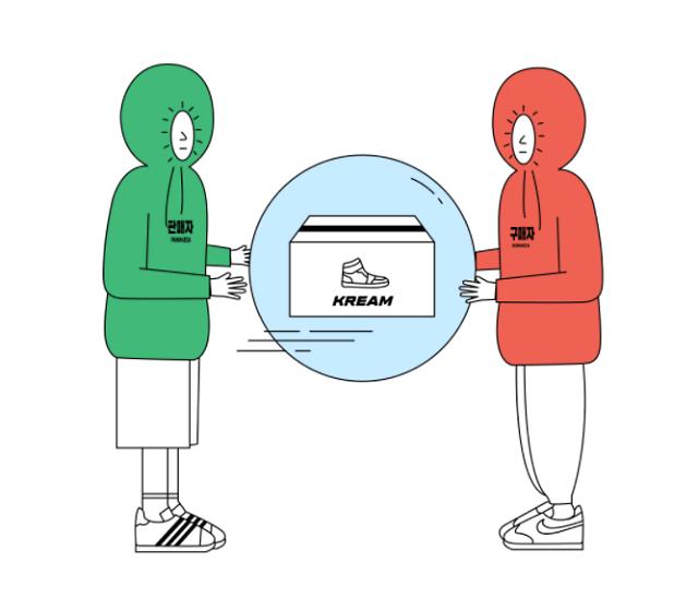 네이버 한정판 리셀 플랫폼 '크림', 1000억원 규모 시리즈B 투자 유치