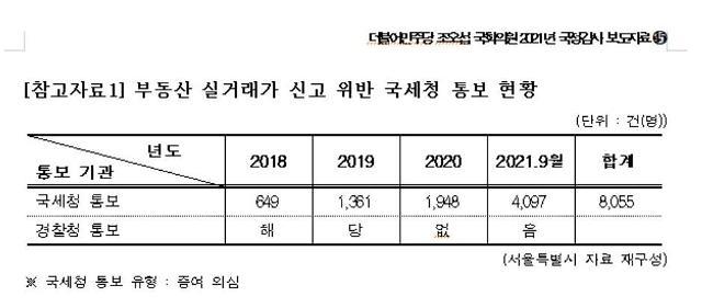 서울지역 불법증여 의심 건수 증가세…올해 4097건