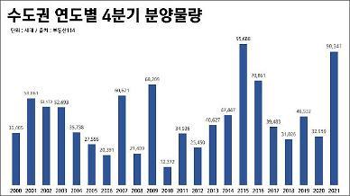 [안선영의 아주-머니] 4분기 수도권 새집 9만 가구 막차 분양
