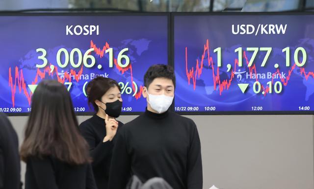 [주간증시전망] FOMC우려감에 종목장세… 오징어 게임 대세 미디어주 더 갈까