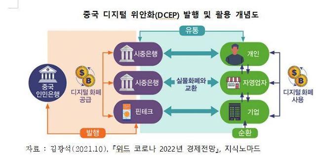 [김광석 스페셜 칼럼] 진짜 현금없는 사회 온다 ...2022년 디지털 화폐 전환 분기점