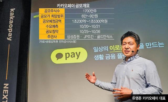 카카오페이 25일~26일 청약 …'100% 균등 배정'
