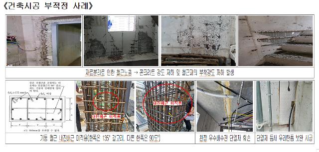 서울시, 민간 건축공사장 안전감찰…1000여건 적발