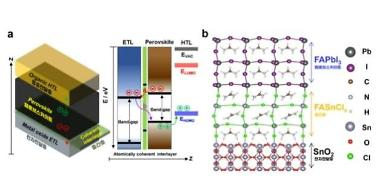 Researchers set new record of 25.8% in conversion efficiency of perovskite solar cells