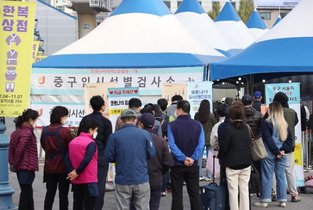韩国新增1952例新冠确诊病例 累计356305例