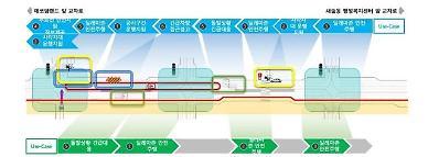 화성시-한국교통안전공단, 도심도로에서 자율협력주행 서비스  시연