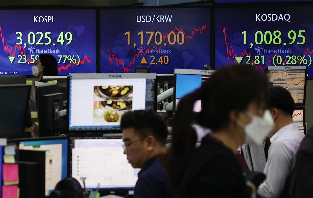 韩ETF基金收益冰火两重天:游戏大涨生物遇冷